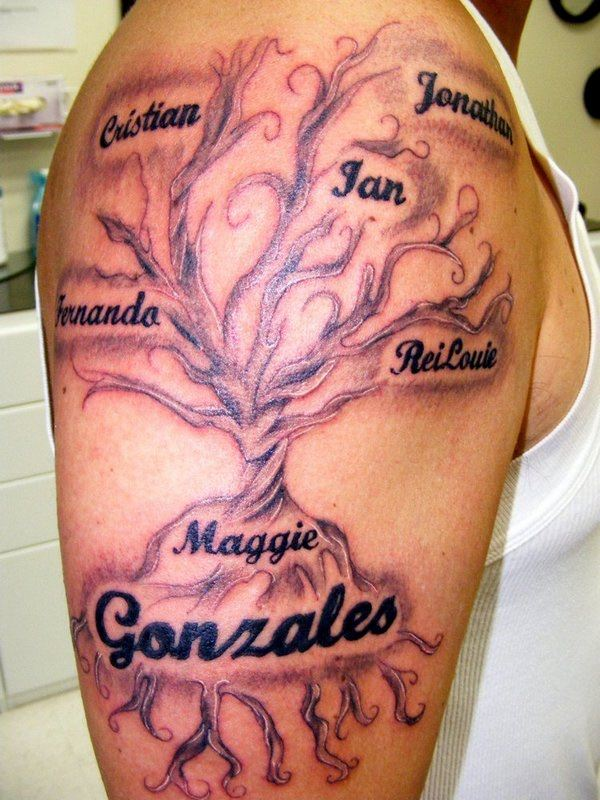 Family Tree Family Tattoo
